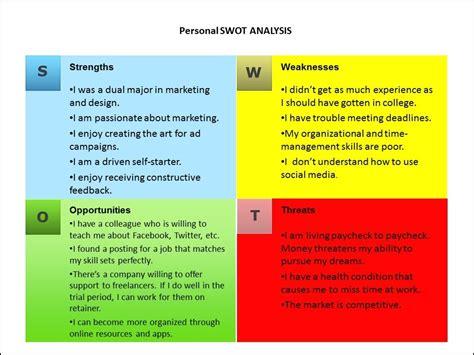 personal strengths in fresher resume sidemcicek com