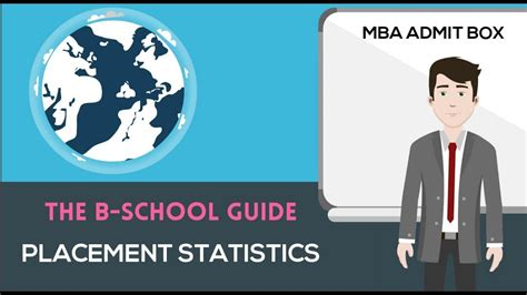 Mba Placement Statistics by Bsg Robert H Smith School Of Business Placement