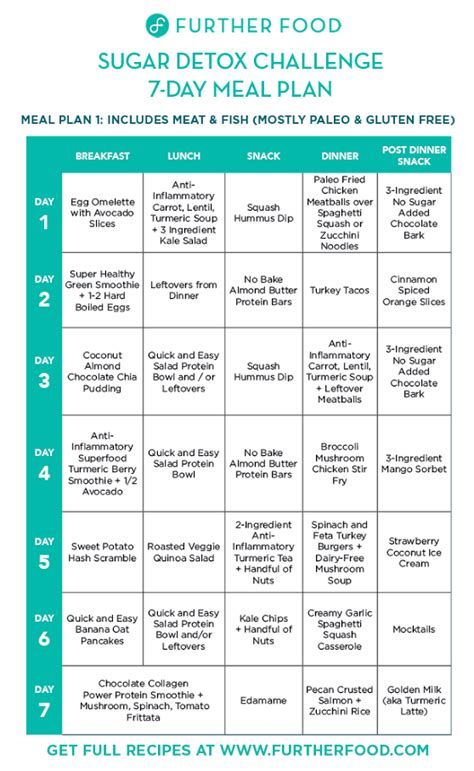 One Week Detox Plan by Sugar Detox 2018 Meal Plan Further Food