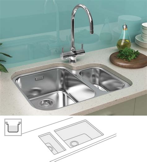 Kitchen Sink Options Sink Options