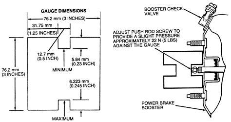repair anti lock braking 1995 ford windstar instrument cluster repair guides brake operating system master cylinder autozone com