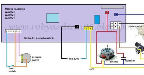 samsung rs265tdrs wiring diagram samsung error codes wiring diagram elsalvadorla