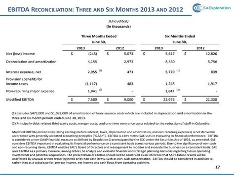 loan fees amortization code section a ppendix e xecutive m anagement s econd q uarter 2013