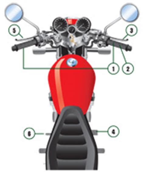 diagram of motorcycle controls motorcycles handbook