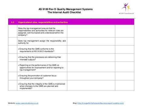 As9100 Audit Checklist by As9100 Audit Checklist Discipline Process 12 Human Resource Audit Monthly Rd Survey