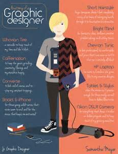 Designer anatomy of a graphic designer samantha meyer