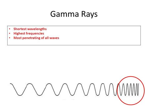 gamma rays wavelength and frequency range electromagnetic waves spectrum foldable ppt video online
