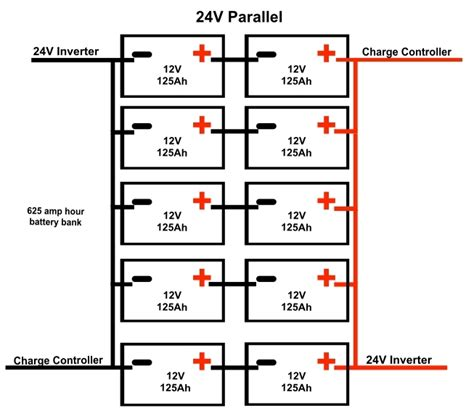 24 volt battery wiring diagram wiring diagram and