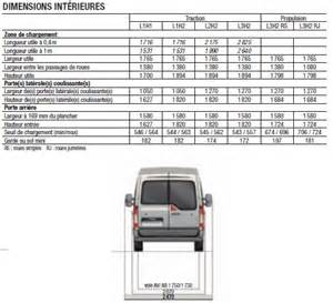 Renault Master Dimensions Comparatif Dimensions Fourgons