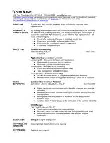 Fast Food Resume Exle by Resume Template Getessay Biz