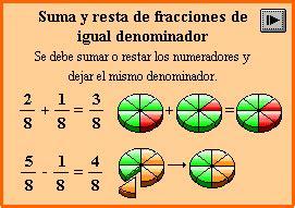 suma y resta de fraccionarios para nios de tercer grado operaciones con fracciones