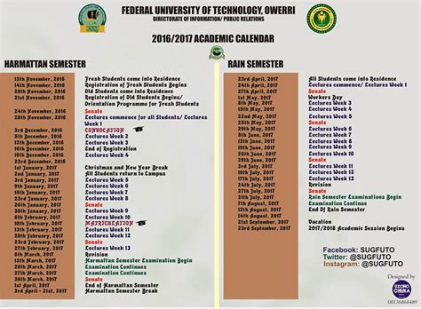 Acu Academic Calendar Futo Academic Calendar For 2016 2017 Session Released