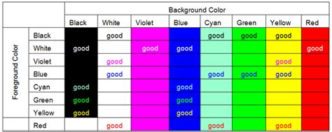 good color combos good 4 color combinations forex trading