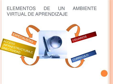 imagenes ambientes virtuales aprendizaje ambientes virtuales de aprendizaje