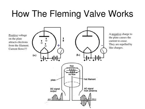 how does a diode valve work how does a diode valve work 28 images controlling a solenoid valve from an arduino martyn