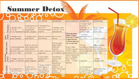 What Of Detox Diets Are There by Detox Summer Diet Allaboutbeauty Gr