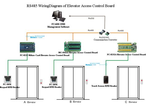Wiring Diagram Of Elevator Access Controller Use Rs485