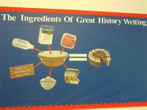Sle Classroom Decorations by Letters To A New History No 11 Guest