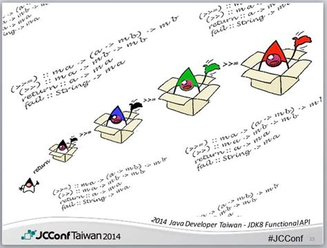 java 8 pattern splitasstream java8 patterns 23