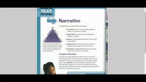 pattern of narrative writing eng8a narrative text pattern intro youtube