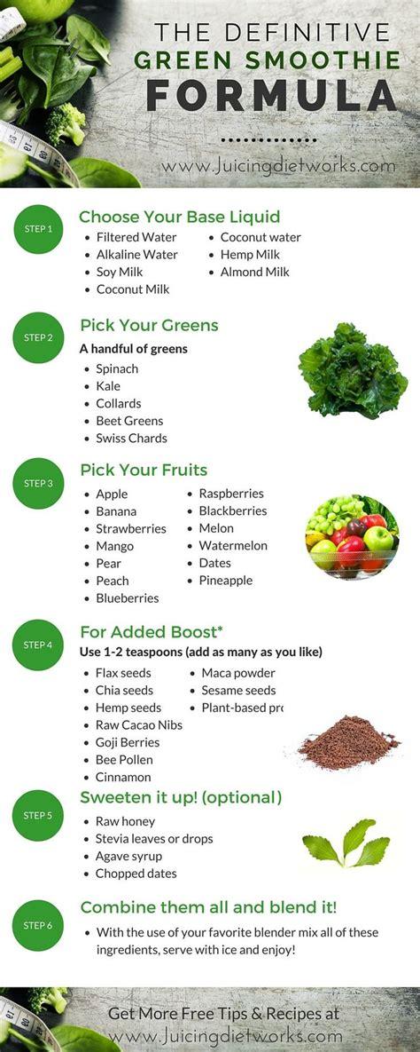 Nutribullet Detox Cleanse Recipes by The 25 Best Nutribullet Recipes Ideas On