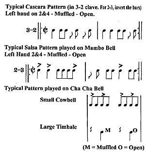 drum clave pattern timbale playing basics