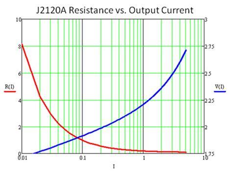 resistor calculator output resistor voltage output 28 images picotest j2120a line injector product voltage divider