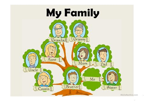 Tree Family family tree worksheet free esl projectable worksheets