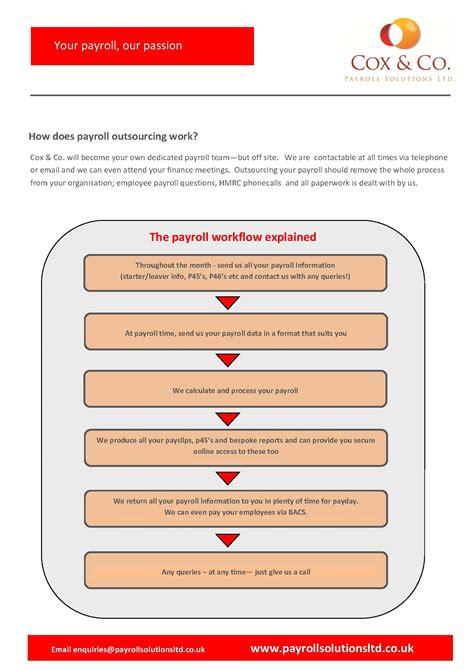 payroll workflow payroll workflow streamlining the payroll workload