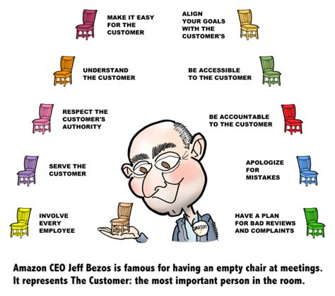 amazon customer service customer service amazon style mark armstrong