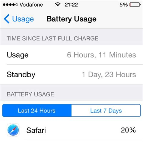 resetting battery usage iphone how to recalibrate the iphone battery iphonetricks org