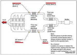 nissan armada electrical wiring diagram get free image about wiring diagram