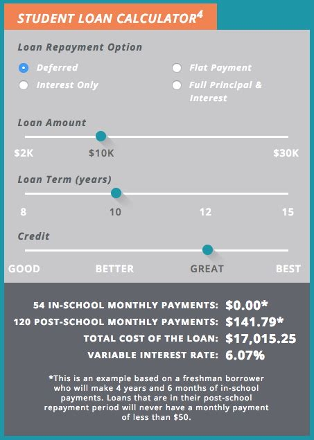best 25 mortgage loan calculator ideas on pinterest mortgage