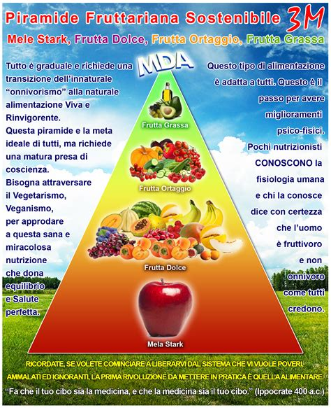 alimentazione fruttariana perfezionamento alimentare 3m cosmo fruttariano 3m