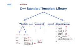 standard template library zal 225 n szűgyi on prezi