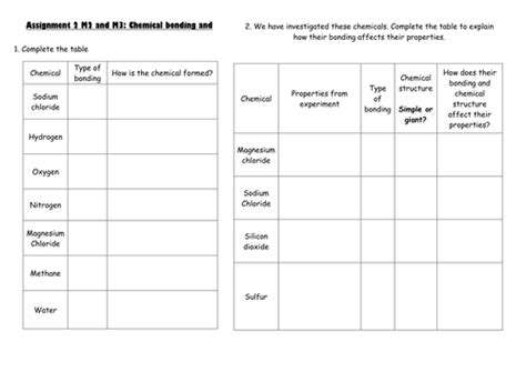 9 ionic compounds worksheet kylin therapeutics