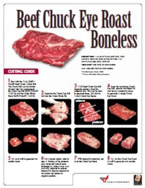 113 best images about meat beef 1 primal cuts roasts guide cuisine series on pinterest