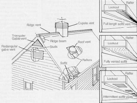 moisture fans house moisture problems attic ventilation house web venting