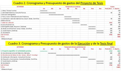 cronograma pago jubilados de agosto cronograma de pagos a jubilados y planes sociales en