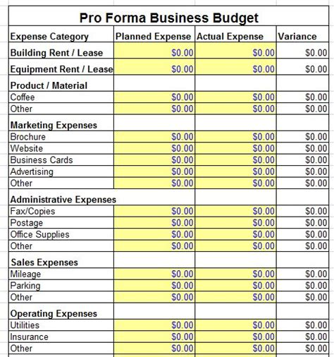 pro forma income projection template