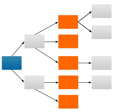 tree diagrams 187 tree diagrams problem solving skills from