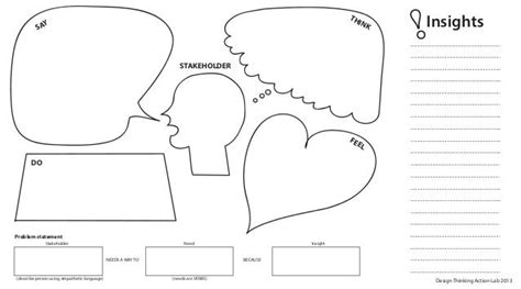design thinking concepts template empathy map and problem statement design