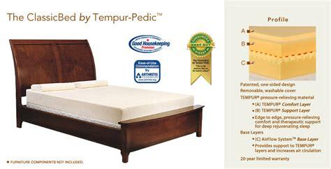 tempur pedic bed reviews tempur pedic mattress reviews the best mattress reviews
