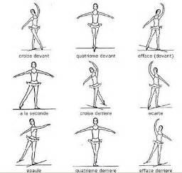 the ballet class vortex tulsa dances