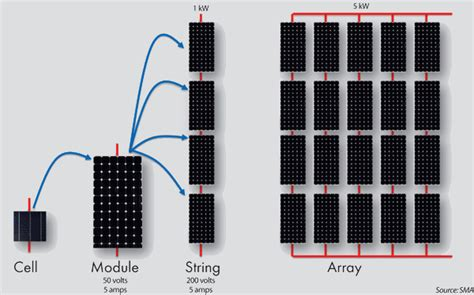solar panel string wiring diagram 28 images energy
