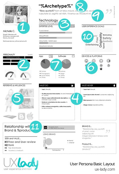 user persona template https social media strategy template user