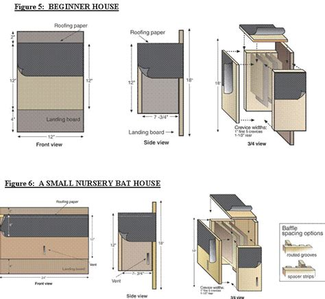 Bat Houses Plans Bat House Plans Bathouse Bat Guys Free Suburban Bat House Plans