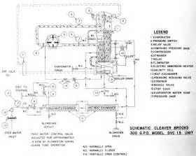 figure 10 3 schematic cleaver brooks 300 g p d dvc 1 5 unit
