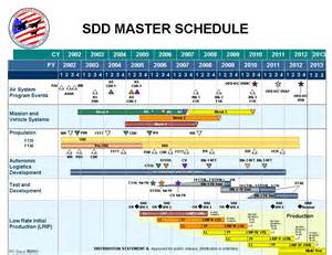 Master Schedule Template by The Aviationist 187 Here S Why The U S Should Restart The F