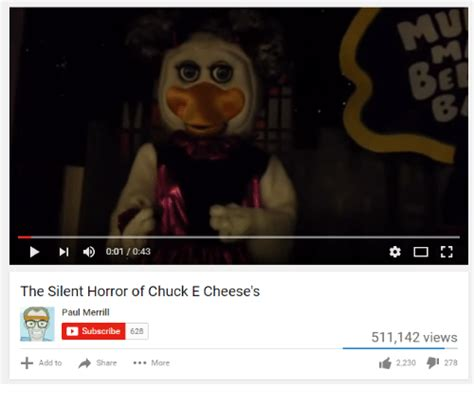 Chuck E Cheese Memes - the silent horror of chuck e cheese s paul merrill g subscribe add to share more 511142 views